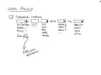 loan policy - notice 1.png